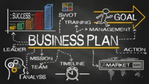 biznis plan